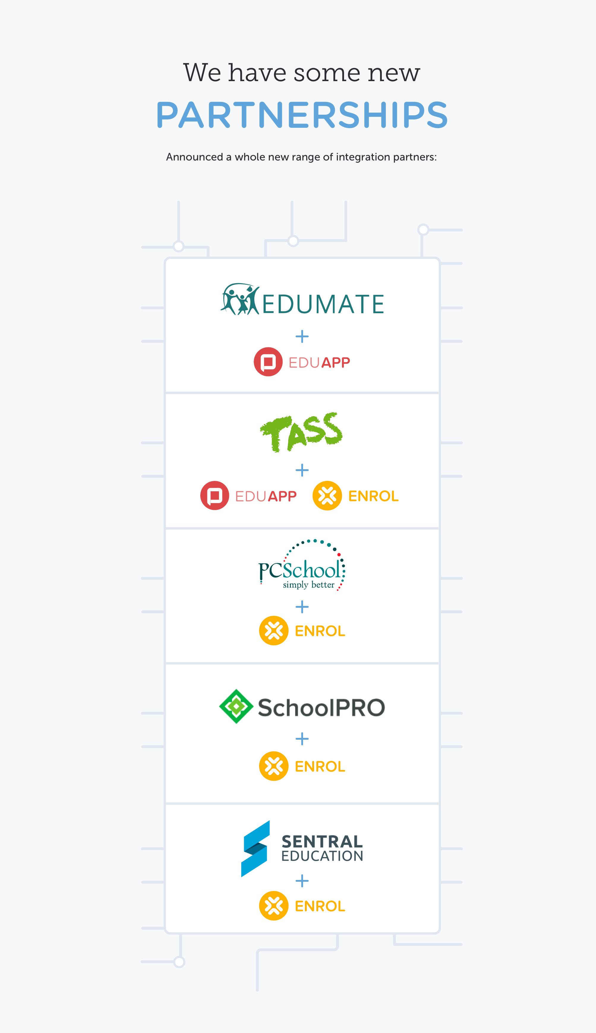 03 - Partnerships
