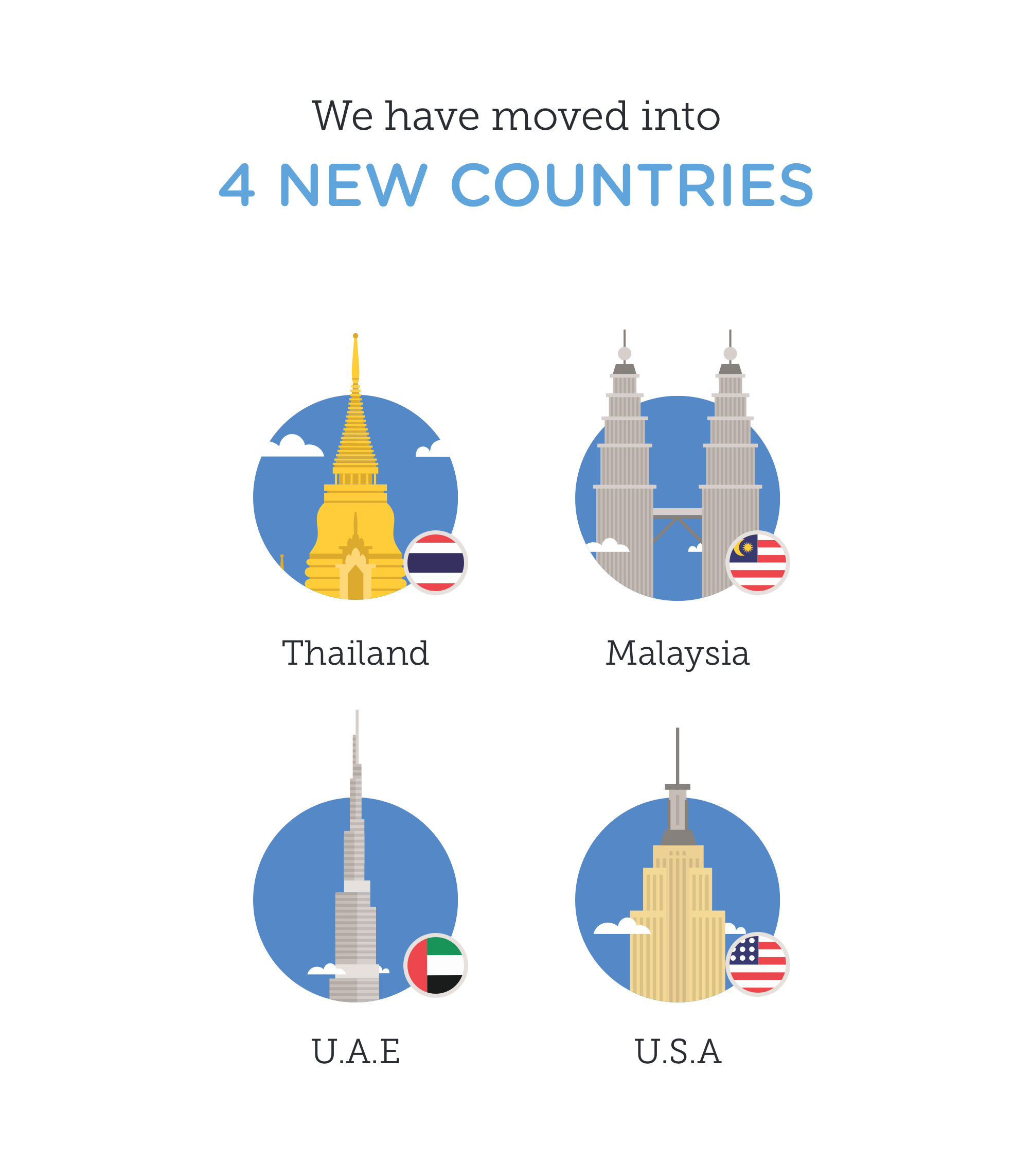 05 - Countries