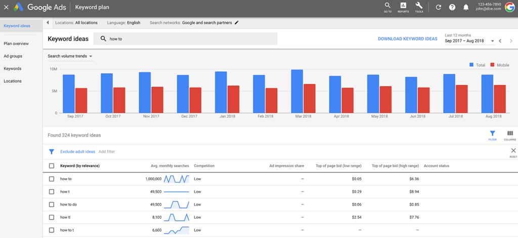 keyword-research-tools-google-adwords-keyword-planner